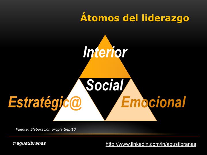 caracteristicas_liderazgo